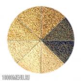 Солод - склад і властивості. види і користь солоду