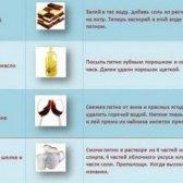 Харчової емульгатор е510. шкоду і властивості емульгатора е510